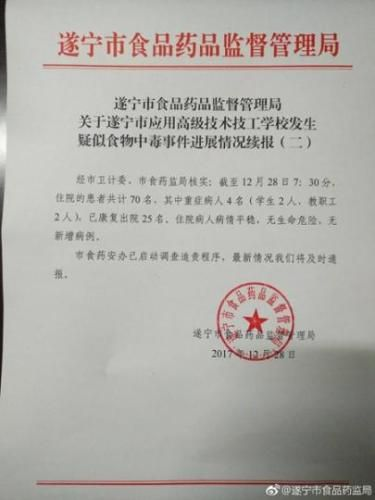 遂宁市食药监局发布的最新公告。