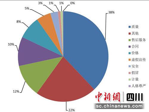 http://www.110tao.com/zhifuwuliu/81451.html